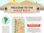Dakar Rally infographic from Safelite.