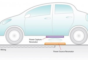 Wireless Electric Car Charging: Steady Growth Through 2020