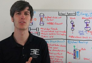 Engineering Explained talks about wheel spacers