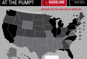 Gas Prices: How Much Are YOU Paying At The Pump In Taxes? (Infographic)