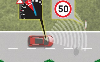 Ford Feature Can Limit Your Speed According To Signs