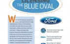 Ford Wants To Help With Your Father's Day Gifting