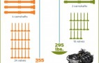 Ford Shares EcoBoost, High MPG, Small Engine Math: Infographic