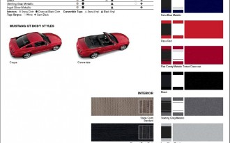 Choosing the Right Color for Your New Car