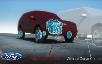 Video: 2011 Ford Explorer Curve Control