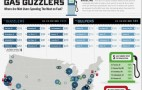 Which Cities Spend The Most On Gasoline? Infographic Maps It