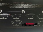 Genesis product roadmap - Image via The Korean Car Blog