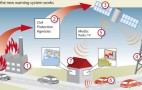 German Satellites Control Your Car's Horn In Case Of Emergency