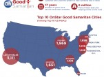 Good Samaritan calls to OnStar in 2011