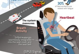Can This Intelligent Seatbelt End Drowsy Driving? (Video)
