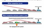 Honda Pioneers Technology Aimed At Preventing Traffic Jams