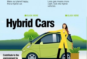 Are Carmaker Sites Using Hybrids (Ineptly) As Spam Bait?