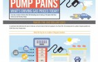 Infographic: What's Behind The Gas Prices You Pay At The Pump?