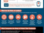Infographic about mobile phone usage and driving (by AccuConference)