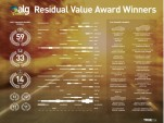 Infographic: ALG's 15th Annual Residual Value Awards
