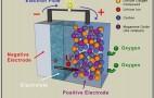 IBM's Lithium-Air Battery Tech: The 500-Mile Electric Car?
