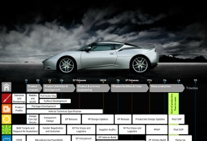 Lotus' engineering development menu.
