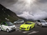 Mercedes-Benz and smart at the Silvretta E-Car Rallye 2012
