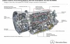 Mercedes-Benz Releases Details On 9G-TRONIC Nine-Speed Auto