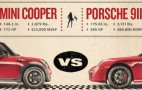 Video: MINI Challenges Porsche 911 To Race Against Cooper S--At Road Atlanta