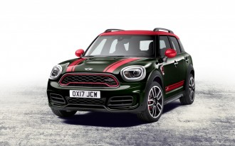 What's New for 2017: Mini