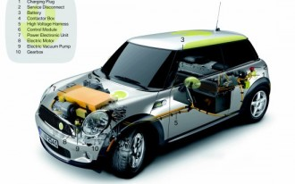 BMW Evaluates MINI E Testers, Says Most Are Happy