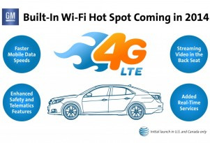 Mobile Wi-Fi Coming To Millions Of GM Cars, Courtesy Of AT&amp;T