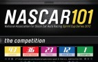 The Beginner's Guide To NASCAR Racing: Infographic