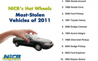 Most-Stolen Car In The U.S.? 1994 Honda Accord...Again