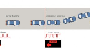 Nissan's Autonomous Emergency Steering System