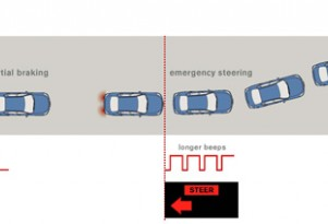 Nissan's Autonomous Steering System Dodges Danger For You