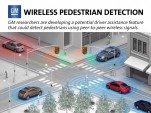 Pedestrian-detection system from General Motors, using Wi-Fi Direct
