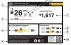 EPA Proposes Two Designs For Updated Fuel Economy Labels, Wants Your Input
