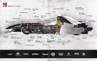 Sauber F1 Cutaway Image: All The Fastidious Details