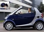 Smart EV