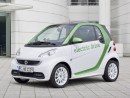 2012 Smart fortwo 2-Door Coupe Pure