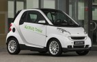 Smart exploring opportunities for U.S. ForTwo EV trial