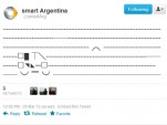 Smart of Argentina's Twitter animation