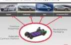 Tesla Model S Crossover Coming To 2011 Frankfurt Auto Show?