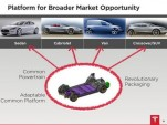 Tesla IPO presentation via Retail Roadshow