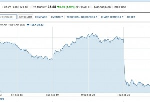 Tesla Stock Sinks After Release Of 2012 Financial Results