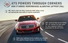 The Cadillac ATS Wants To Be Your PAL