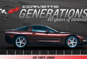 The Corvette C5, produced from 1996 - 2004