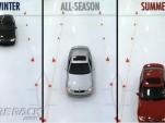 Tire Rack Tire Test - Winter/Snow vs. All-Season vs. Summer Tires on Ice