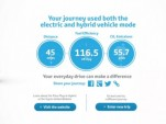 Toyota's Everyday Drive website highlights the advantages of the Prius Plug-In
