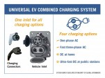 Universal electric car charging system
