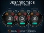 Vespanomics infographic, brought to you by Vespa and Mint (detail)