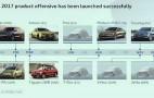 VW product roadmap reveals production start dates for key models