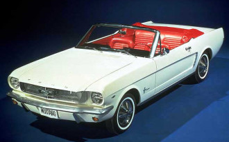 Icons In Time: Ford Mustang