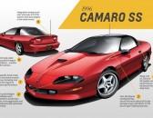 1996 Gen 4 Camaro SS